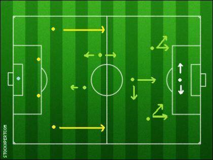http://futebolcomamendoim.files.wordpress.com/2009/05/esquema-tatico.jpg